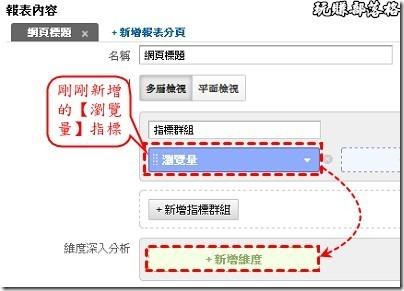 使用Analytics的自定報表產生網頁標題報表