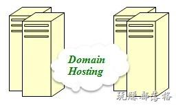 domain_hosting