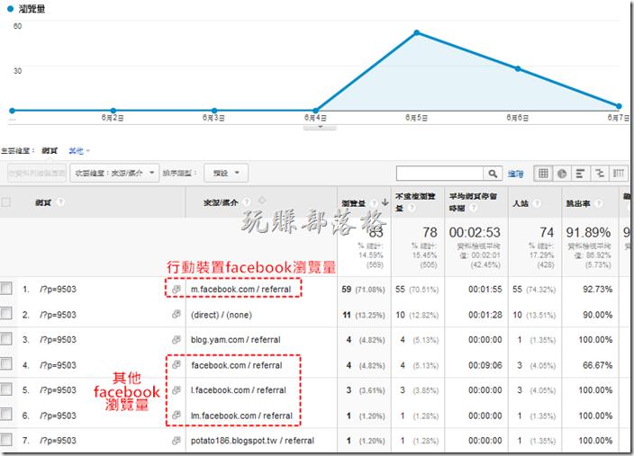 Analytics_article_source01