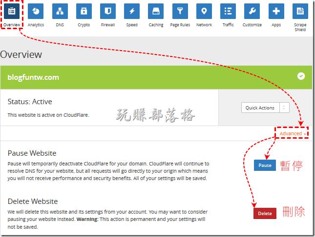如何暫停並刪除CloudFlare上的網域?