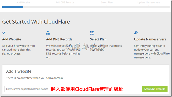 STEP 2、新增網站到CloudFlare、設定DNS名稱
