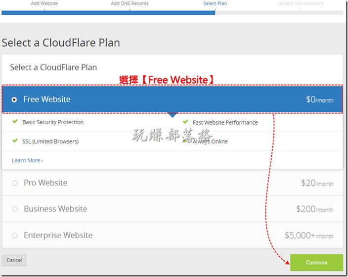 STEP 3、選擇CloudFlare資費方案
