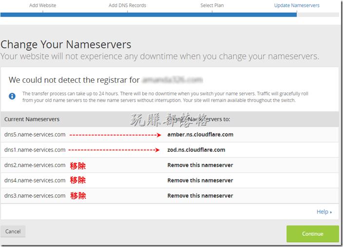 STEP 4、轉址NameServers名稱