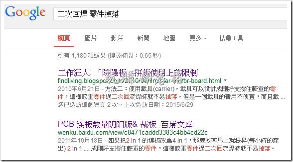 如果一切順利,經過約2~3個禮拜後(視Google處理的狀況)工作熊再去Google查詢同一個關鍵字,發現被檢舉的文章已經從Google的搜尋結果清單中移除了。現在原作【工作狂人】的搜尋排名擠上了第一名。