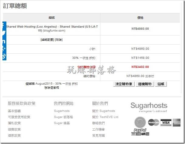 申請Sugarhosts(糖果主機)付款機制